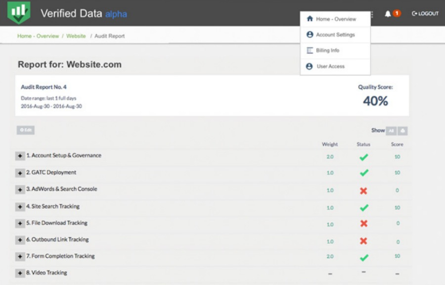 Verified Data, Report on website for Google Analytics auditing
